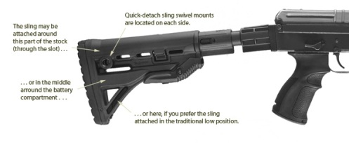 Mako GL-SHOCK Sling Attachment options
